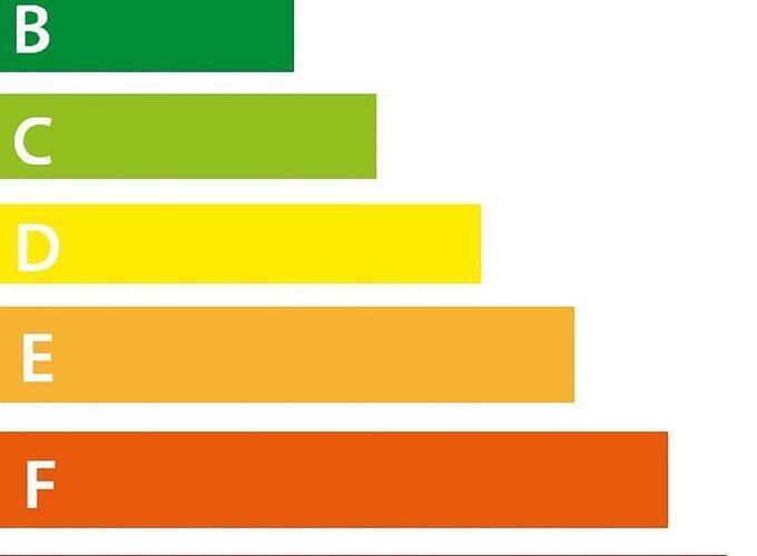 Az Energiahatékonysági Kötelezettségi Rendszer a jövő záloga